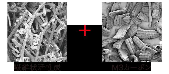繊維状活性炭とM3カーボン